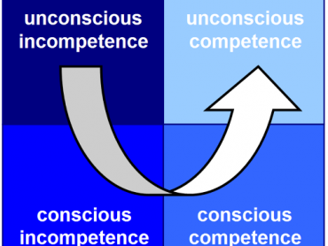 The Four Stages of Hotelier Competence